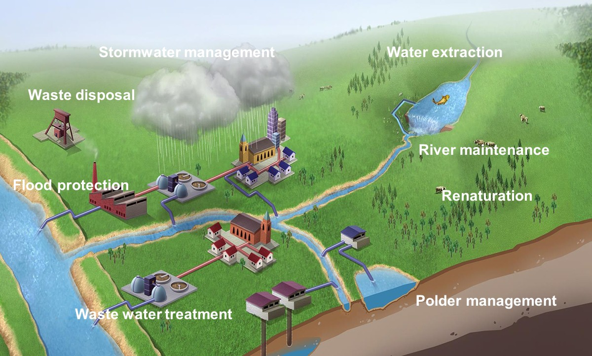 Image from Climate Adapt about this case study